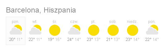 pogoda Barcelona