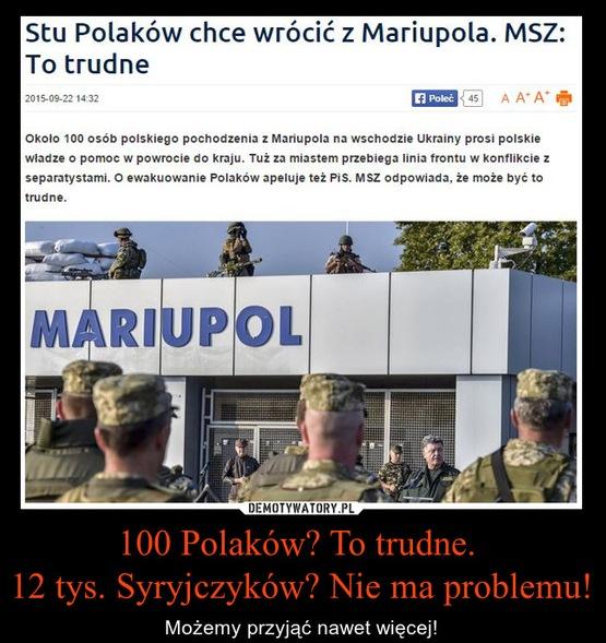 wojnaUkraina